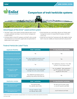 Enlist vs Dicamba Weed Control Systems